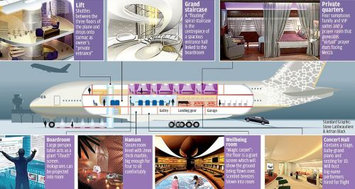 Airbus A380 - Luxusausführung